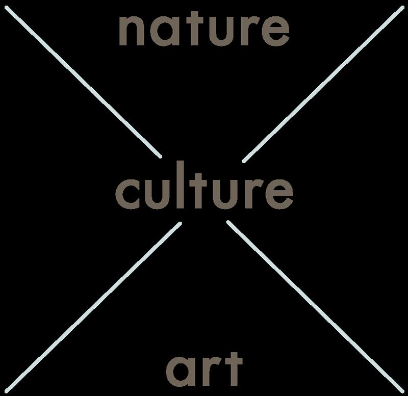 自然×文化×芸術